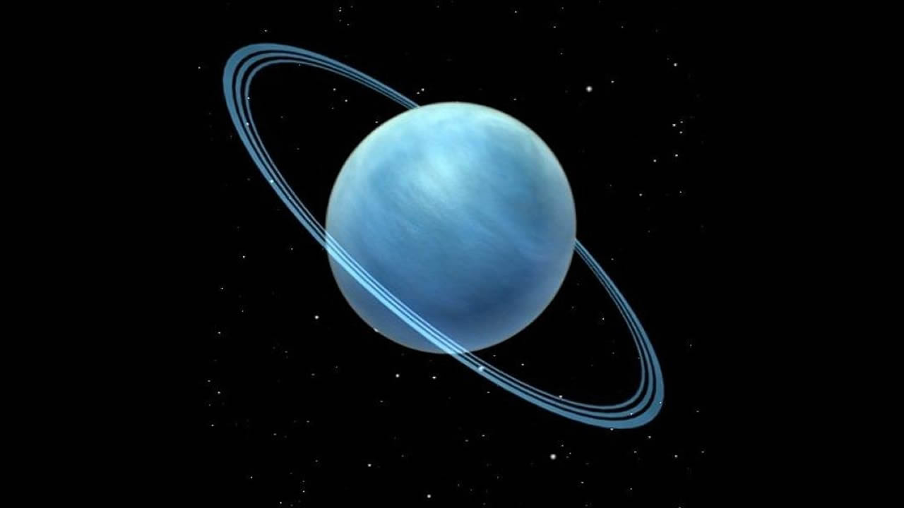 Representación de Urano