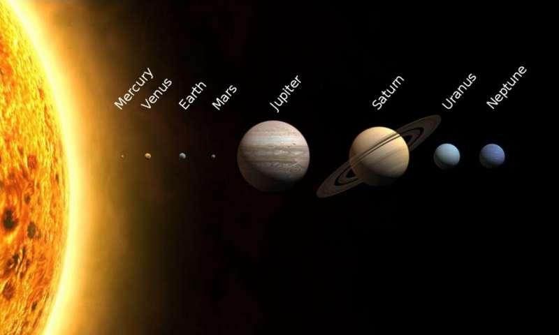 Los planetas del sistema solar a escala de tamaño. Júpiter está cinco veces más lejos del sol que la Tierra