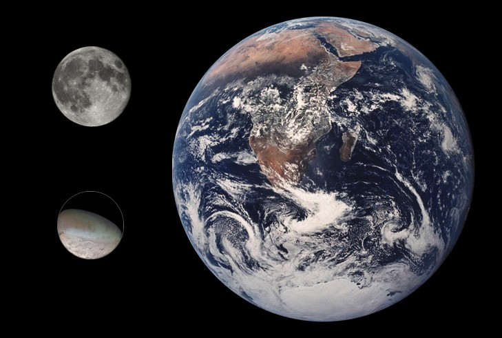 Comparación entre nuestra Luna, Tritón y la Tierra