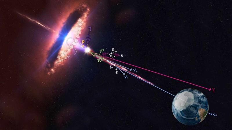 Recreación artística de cómo nos llega un neutrino por medio de los rayos cósmicos