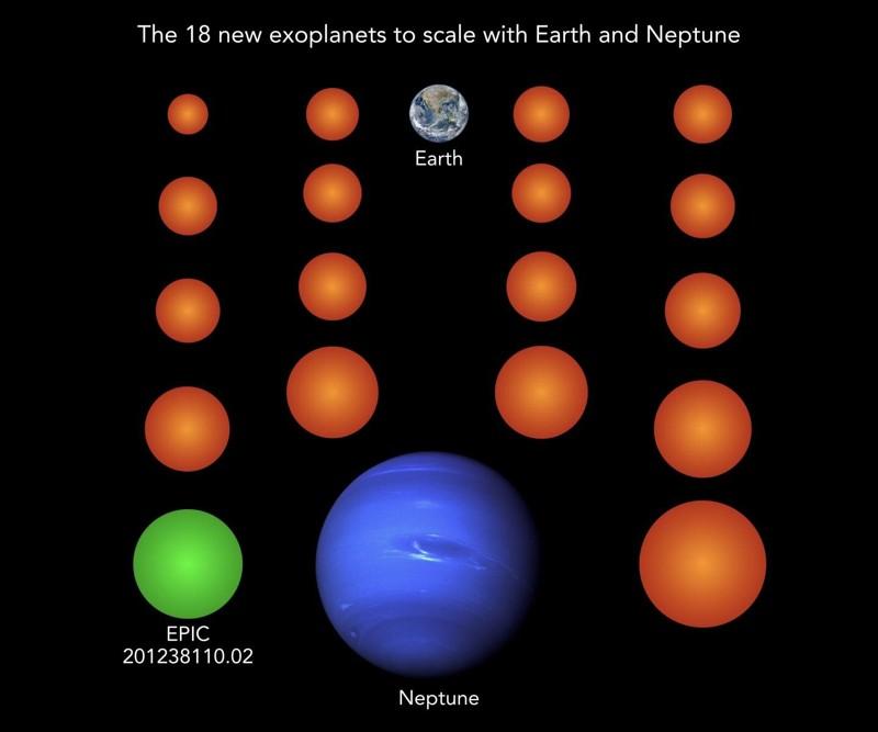 El planeta EPIC 201238110.02 es el único de los nuevos planetas que se enfría lo suficiente como para albergar potencialmente agua líquida en su superficie