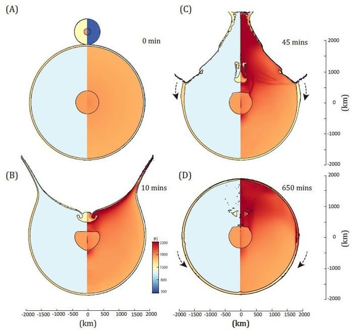 Modelo muestra el impacto ocurrido en la Luna