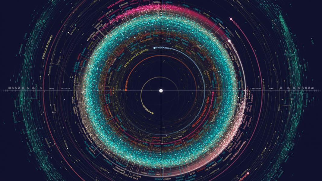 El magnífico «Atlas del espacio» destroza los libros escolares del Sistema Solar
