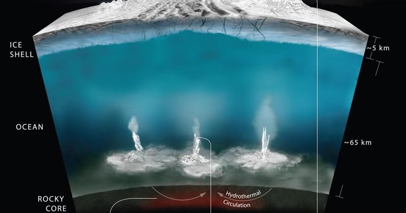 Representación artística del océano subsuperficial de Encélado, la luna de Saturno